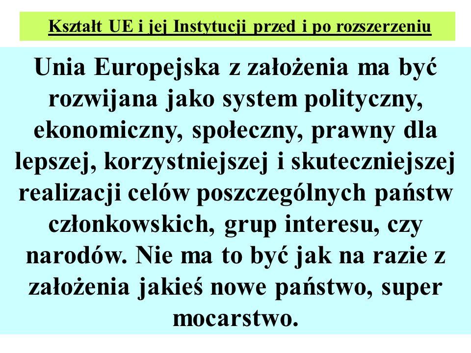 Kształt UE i jej Instytucji przed i po rozszerzeniu