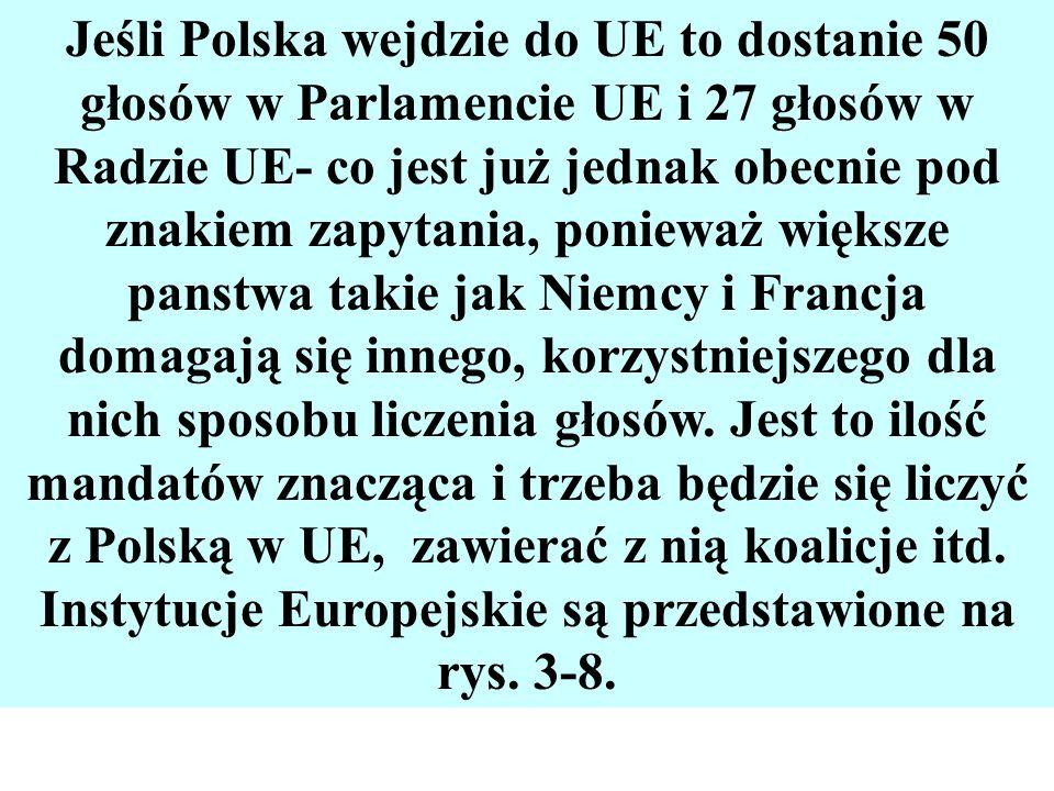 Jeśli Polska wejdzie do UE to dostanie 50 głosów w Parlamencie UE i 27 głosów w Radzie UE- co jest już jednak obecnie pod znakiem zapytania, ponieważ większe panstwa takie jak Niemcy i Francja domagają się innego, korzystniejszego dla nich sposobu liczenia głosów.