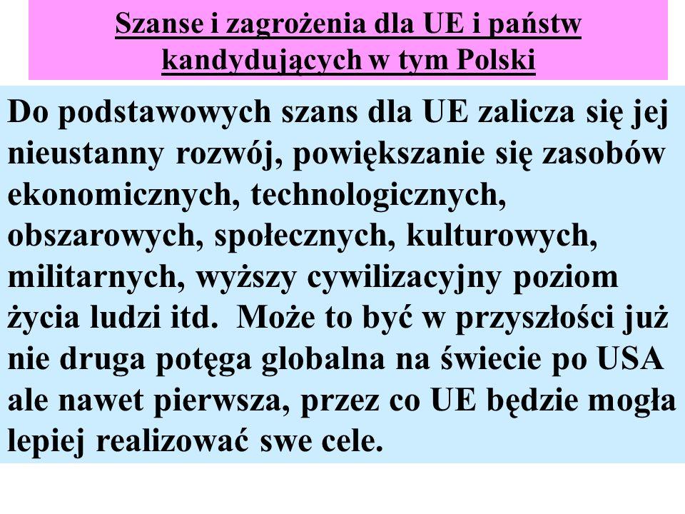 Szanse i zagrożenia dla UE i państw kandydujących w tym Polski
