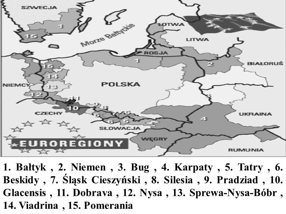 1. Bałtyk , 2. Niemen , 3. Bug , 4. Karpaty , 5.