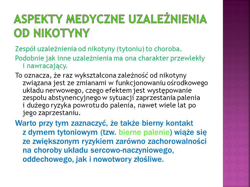 Aspekty medyczne uzależnienia od nikotyny
