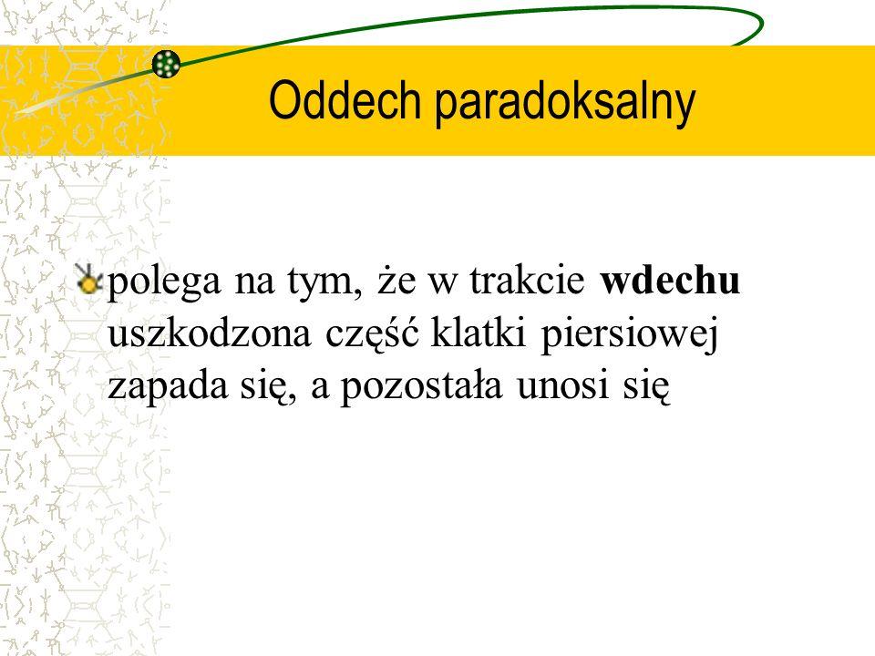 Oddech paradoksalny polega na tym, że w trakcie wdechu uszkodzona część klatki piersiowej zapada się, a pozostała unosi się.
