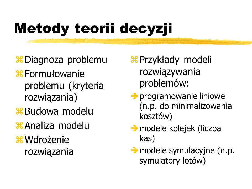 Metody teorii decyzji Diagnoza problemu