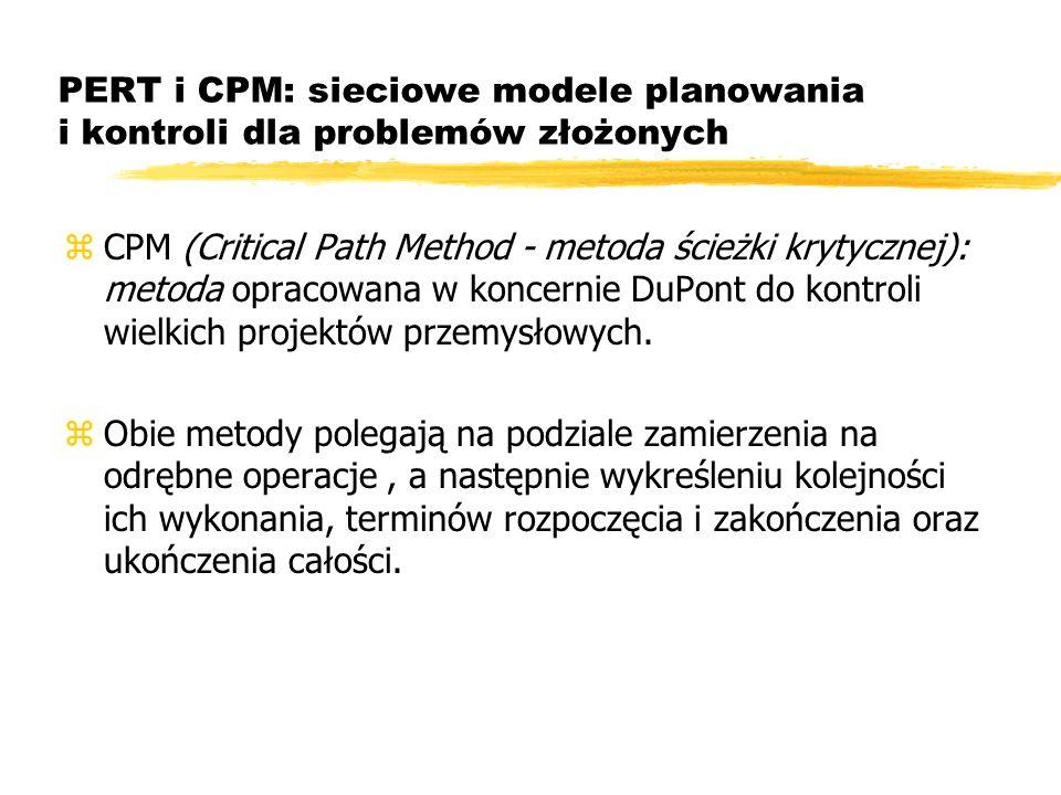 PERT i CPM: sieciowe modele planowania i kontroli dla problemów złożonych
