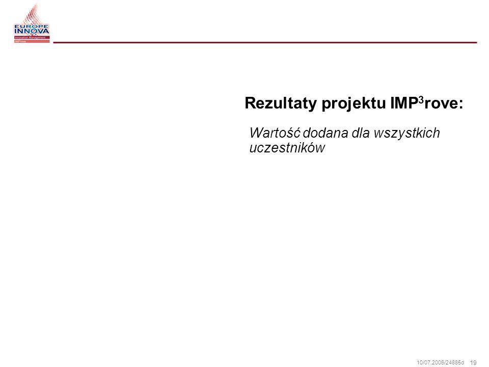 Rezultaty projektu IMP3rove:
