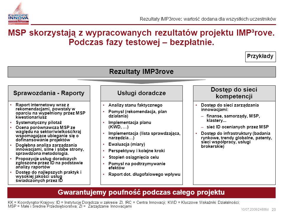 Rezultaty IMP3rove: wartość dodana dla wszystkich uczestników