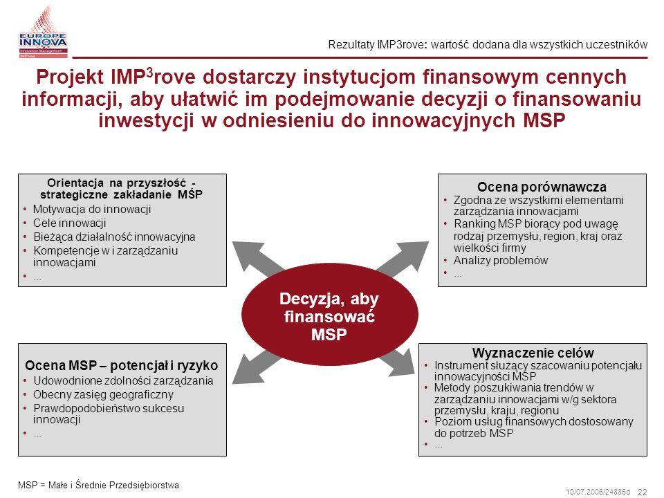 Decyzja, aby finansować MSP Ocena MSP – potencjał i ryzyko