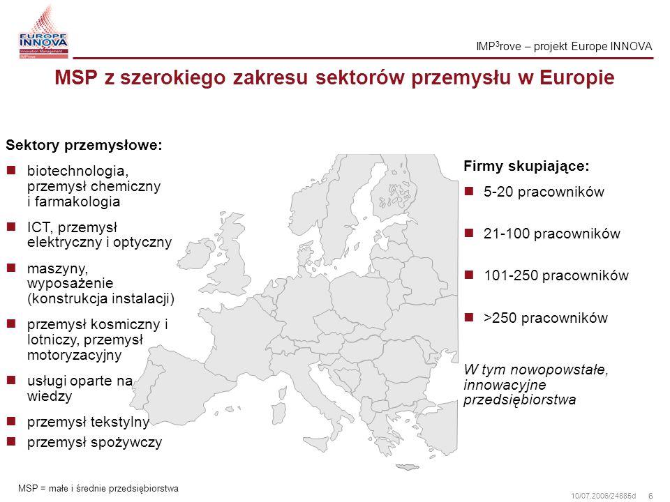 MSP z szerokiego zakresu sektorów przemysłu w Europie