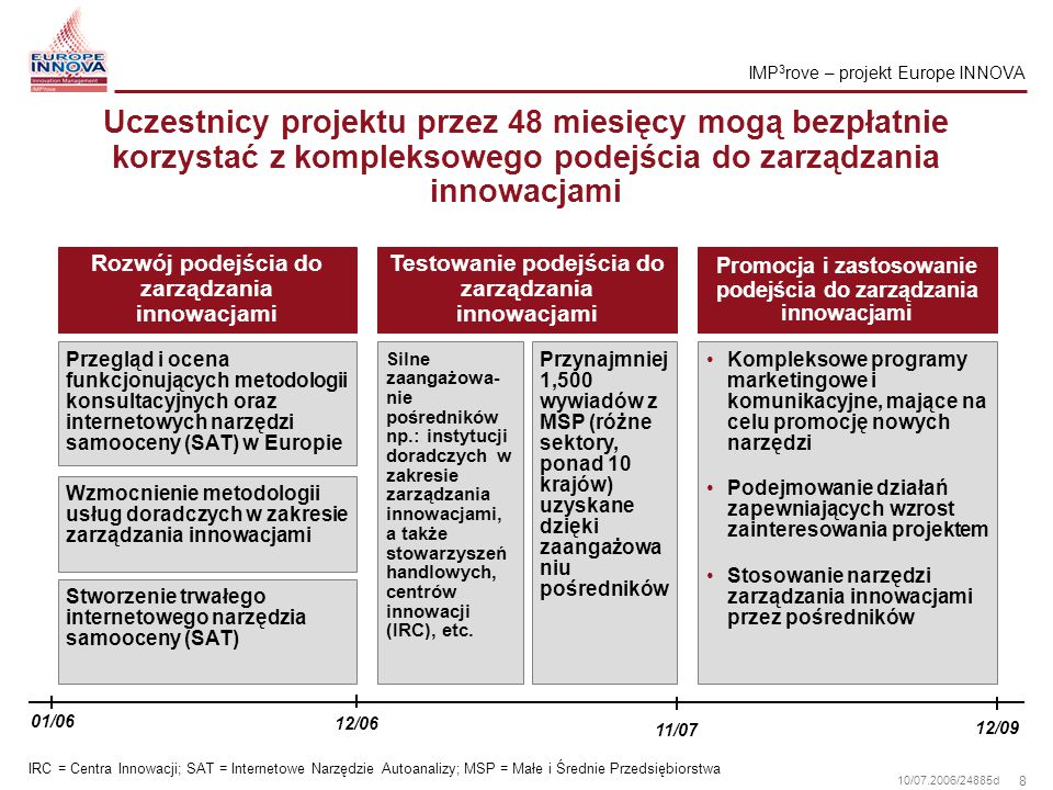 Promocja i zastosowanie podejścia do zarządzania innowacjami
