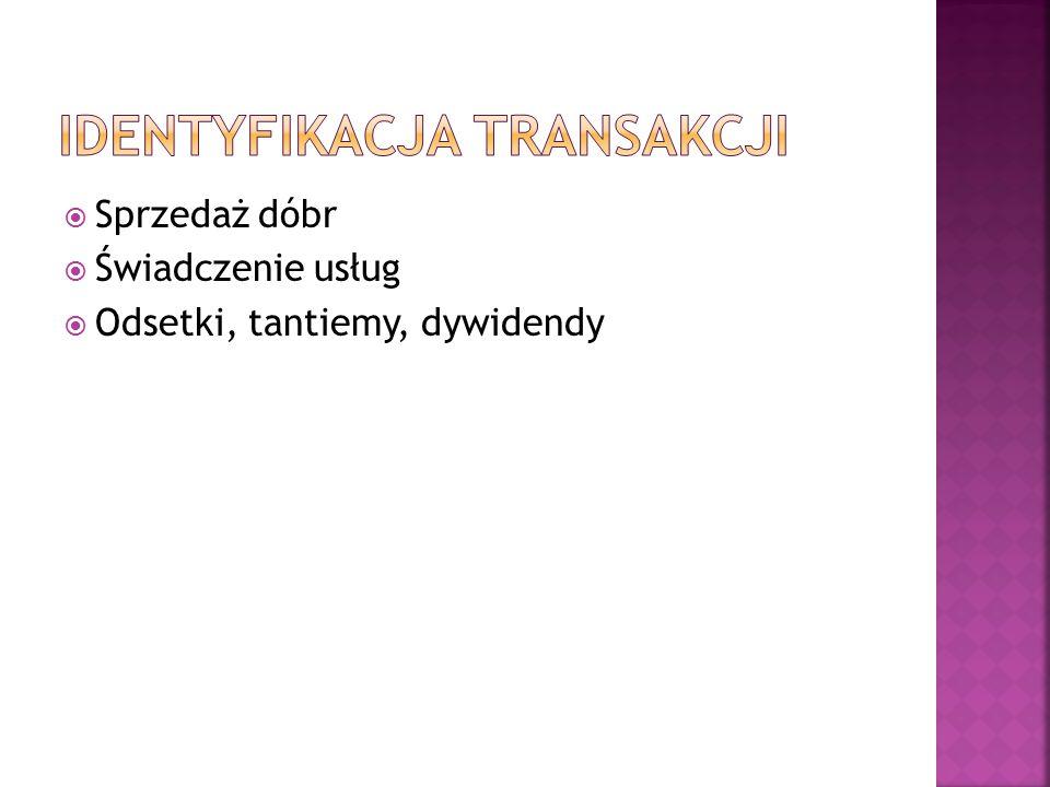 Identyfikacja transakcji