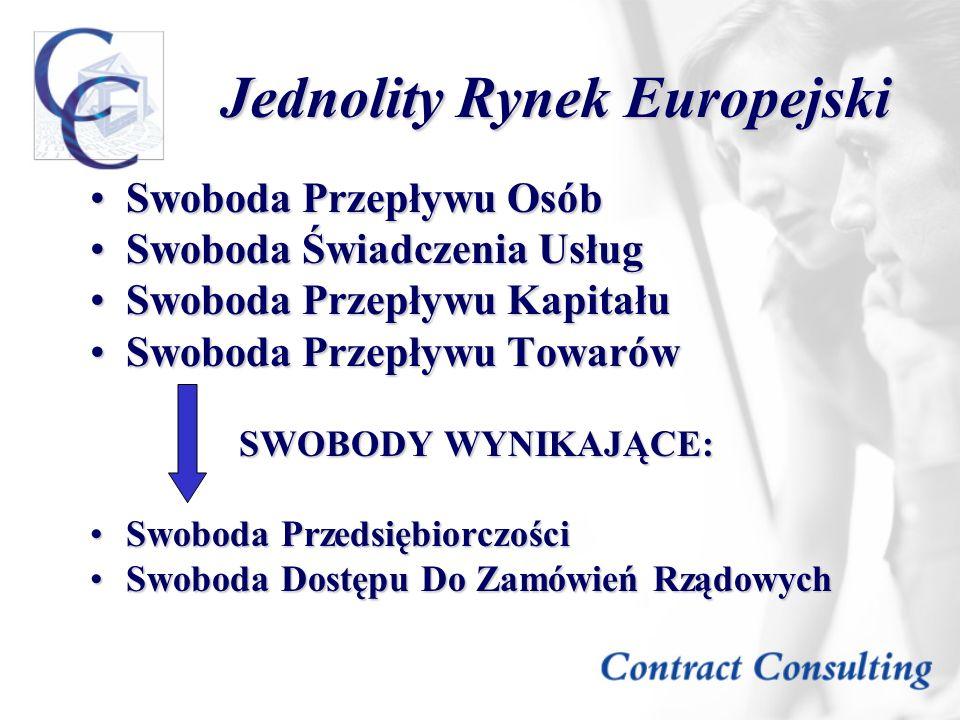 Jednolity Rynek Europejski