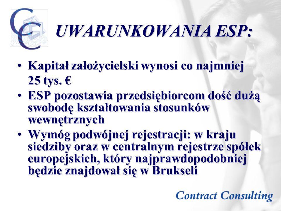 UWARUNKOWANIA ESP: Kapitał założycielski wynosi co najmniej 25 tys. €