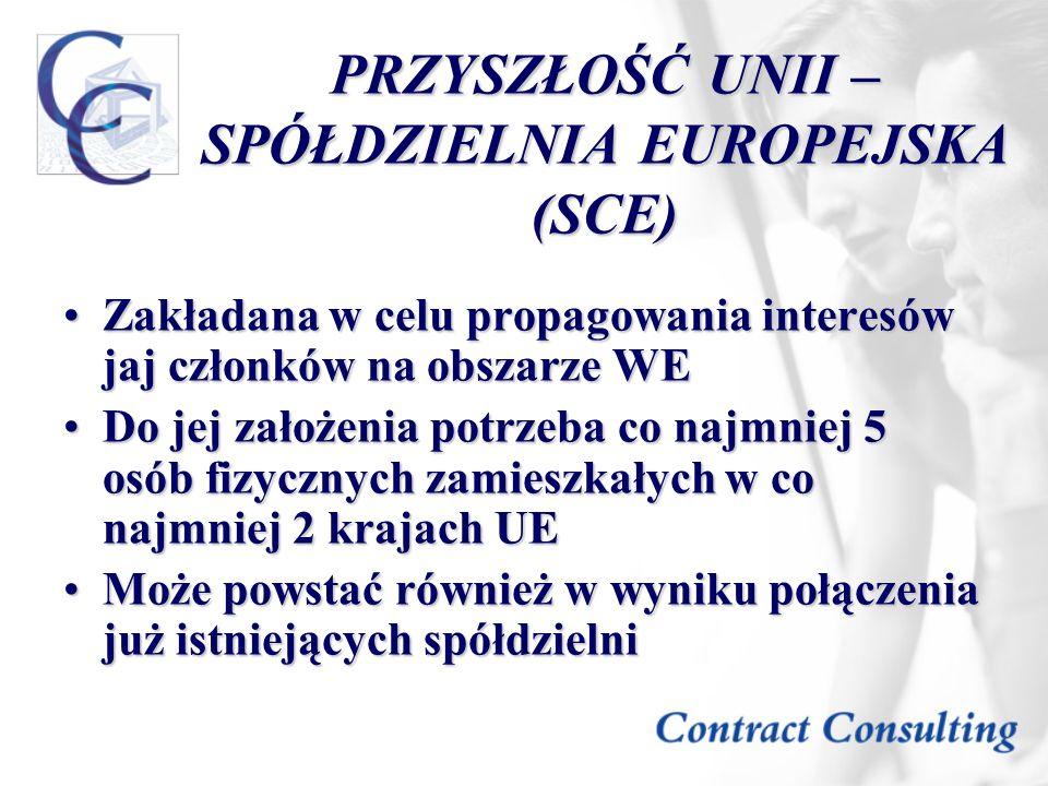 PRZYSZŁOŚĆ UNII – SPÓŁDZIELNIA EUROPEJSKA (SCE)