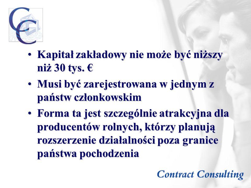 Kapitał zakładowy nie może być niższy niż 30 tys. €