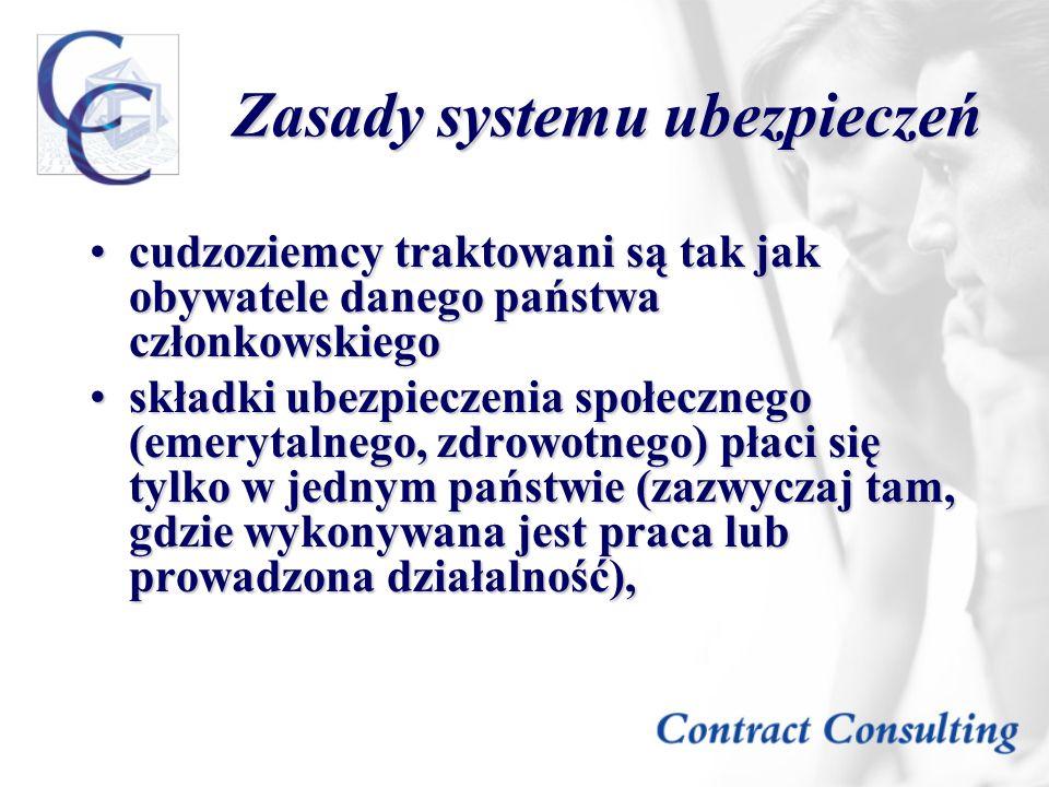 Zasady systemu ubezpieczeń