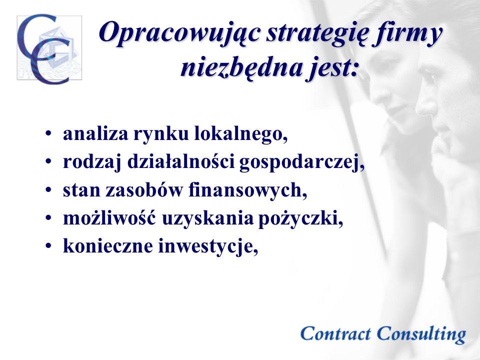 Opracowując strategię firmy niezbędna jest: