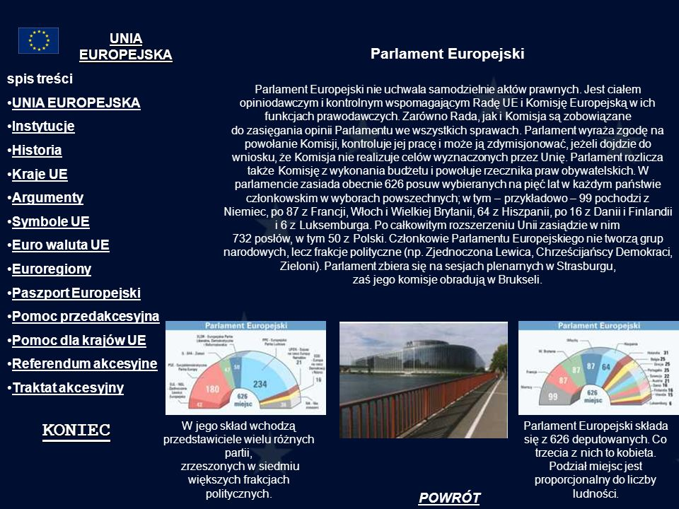 KONIEC Parlament Europejski UNIA EUROPEJSKA spis treści