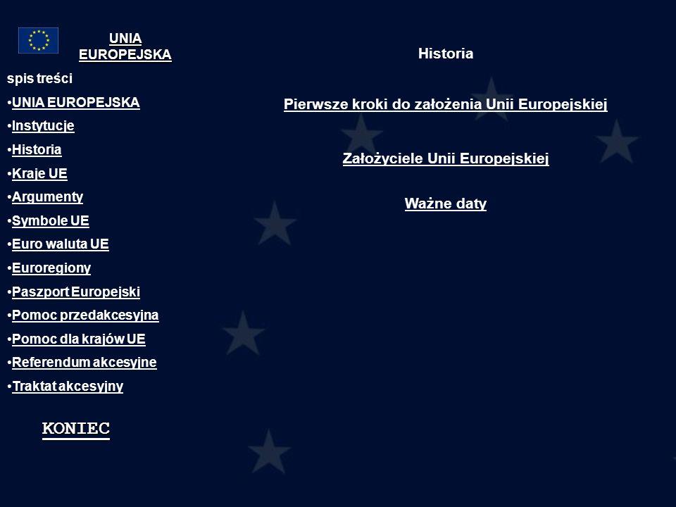 KONIEC Historia Pierwsze kroki do założenia Unii Europejskiej