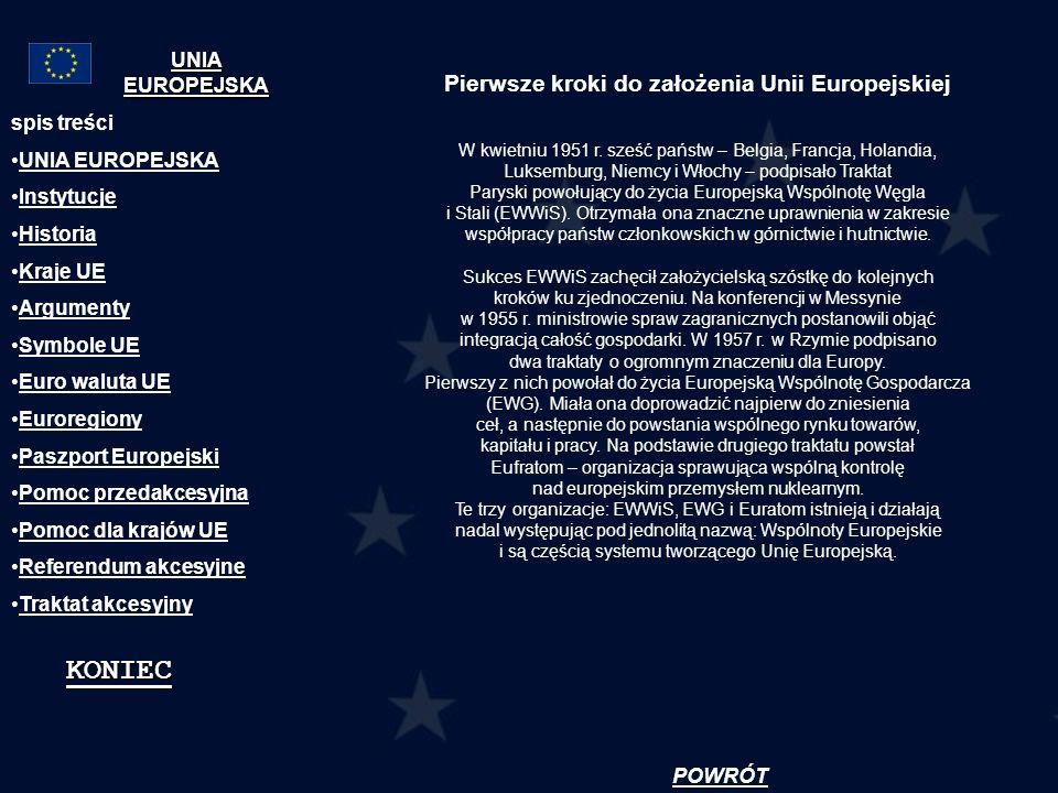 Pierwsze kroki do założenia Unii Europejskiej