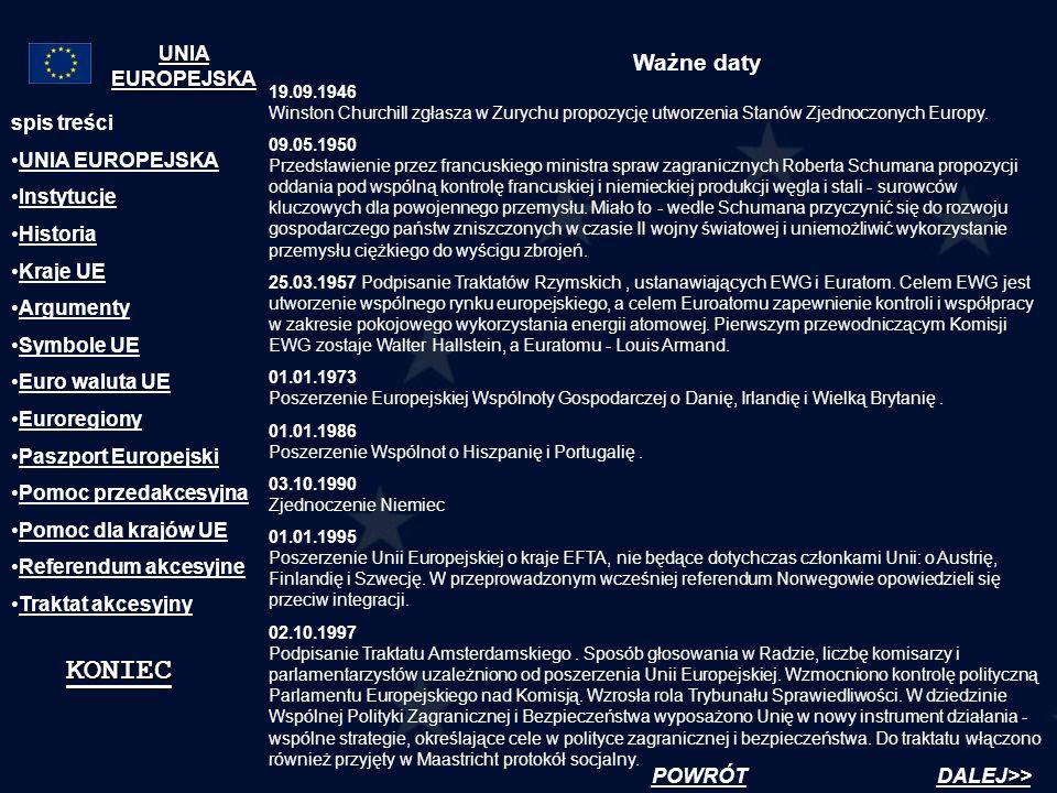 KONIEC Ważne daty UNIA EUROPEJSKA spis treści UNIA EUROPEJSKA