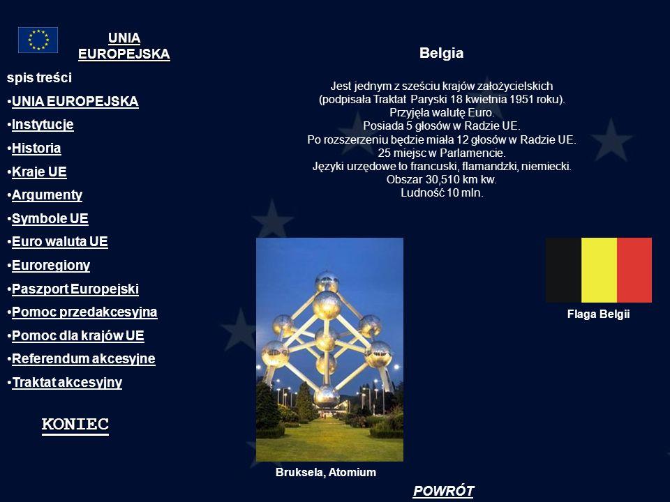 KONIEC Belgia UNIA EUROPEJSKA spis treści UNIA EUROPEJSKA Instytucje