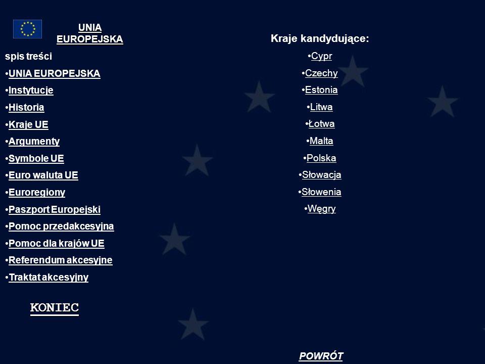 KONIEC Kraje kandydujące: UNIA EUROPEJSKA Cypr Czechy spis treści