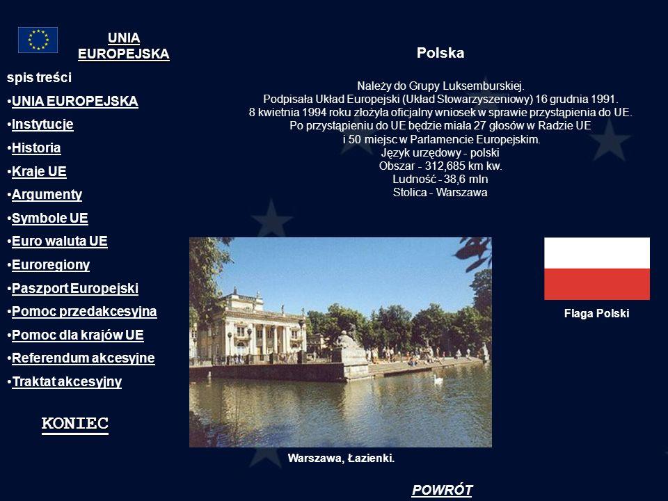 KONIEC Polska UNIA EUROPEJSKA spis treści UNIA EUROPEJSKA Instytucje