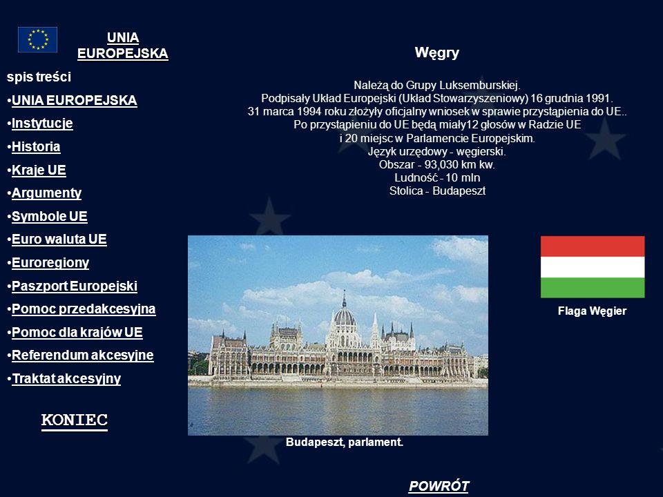 KONIEC Węgry UNIA EUROPEJSKA spis treści UNIA EUROPEJSKA Instytucje