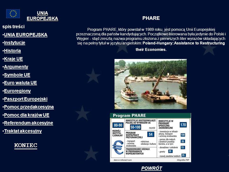 KONIEC PHARE UNIA EUROPEJSKA spis treści UNIA EUROPEJSKA Instytucje