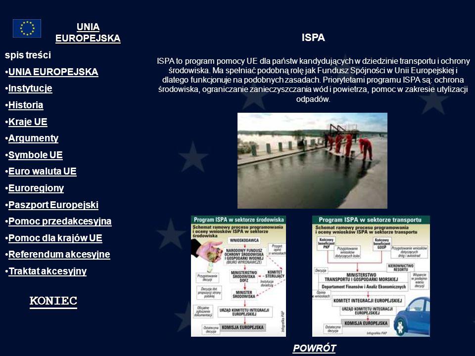KONIEC ISPA UNIA EUROPEJSKA spis treści UNIA EUROPEJSKA Instytucje