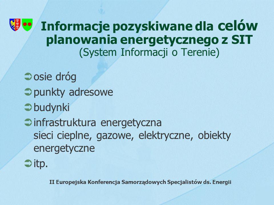 II Europejska Konferencja Samorządowych Specjalistów ds. Energii