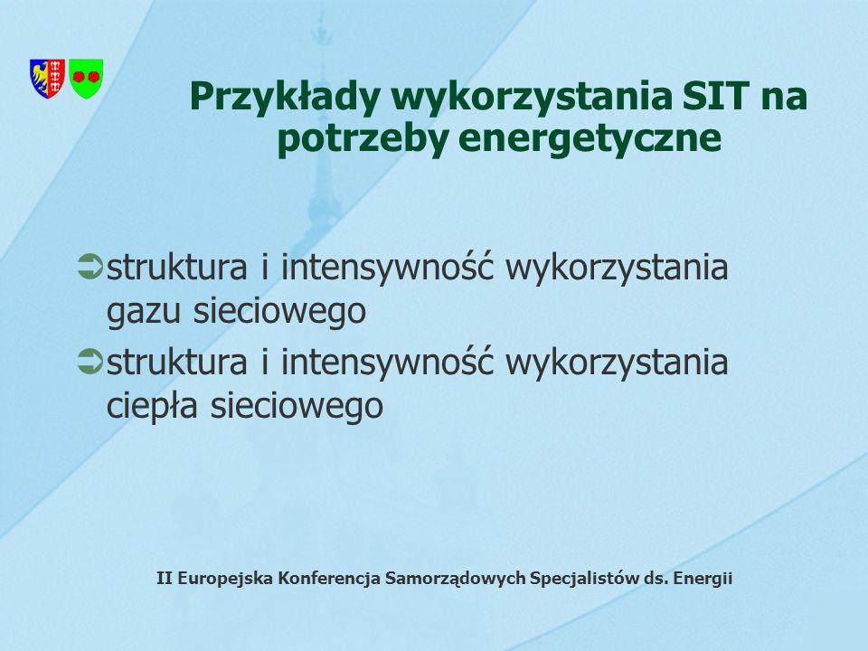 Przykłady wykorzystania SIT na potrzeby energetyczne