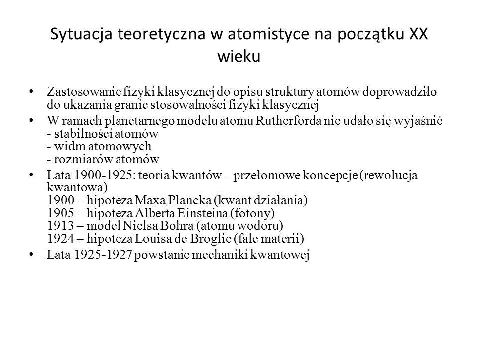 Sytuacja teoretyczna w atomistyce na początku XX wieku