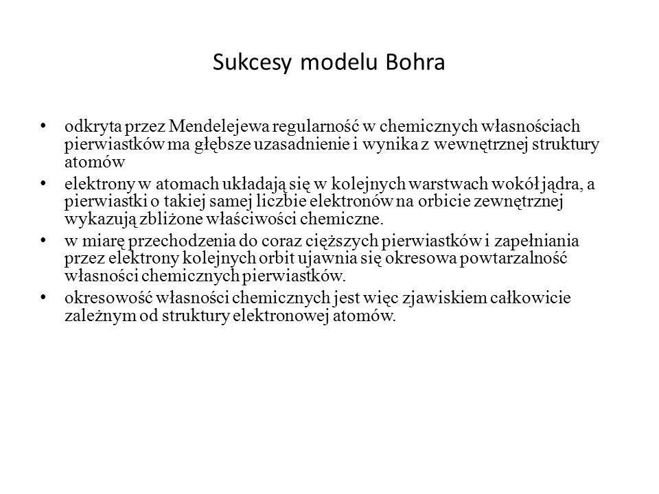 Sukcesy modelu Bohra