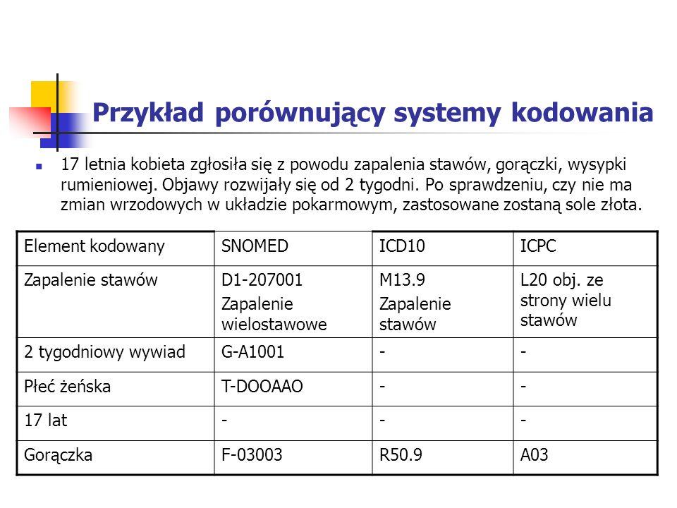 Przykład porównujący systemy kodowania