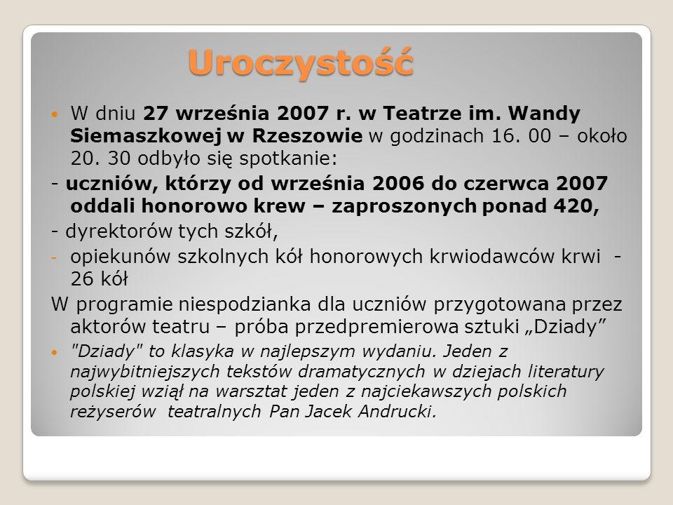 Uroczystość W dniu 27 września 2007 r. w Teatrze im. Wandy Siemaszkowej w Rzeszowie w godzinach 16. 00 – około 20. 30 odbyło się spotkanie: