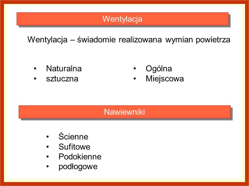 Wentylacja Wentylacja – świadomie realizowana wymian powietrza. Naturalna. sztuczna. Ogólna. Miejscowa.