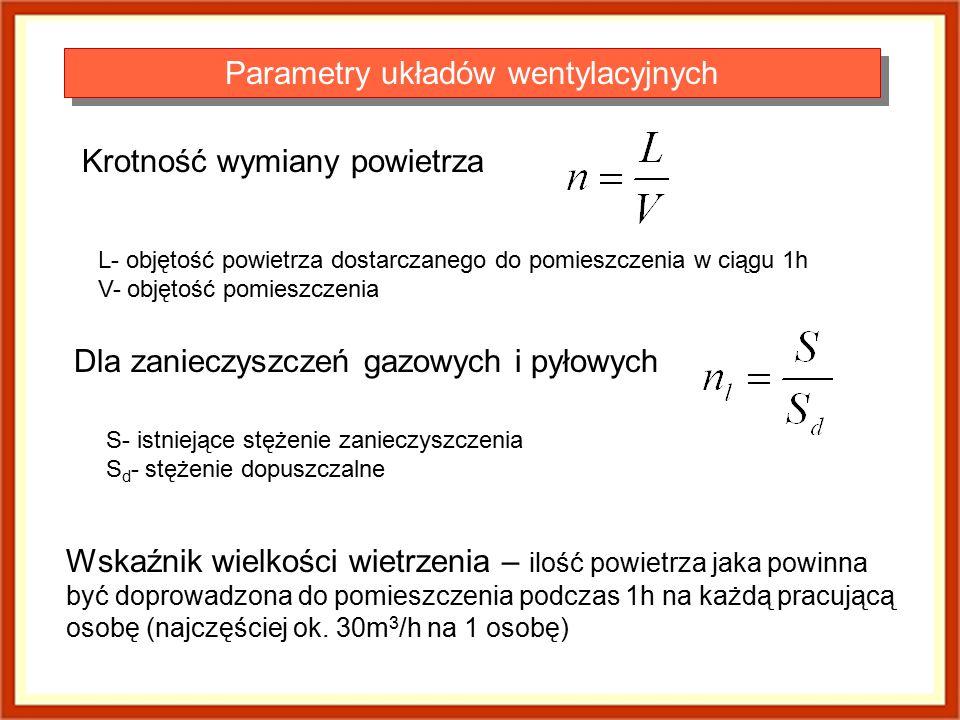 Parametry układów wentylacyjnych