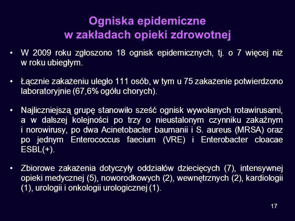 Ogniska epidemiczne w zakładach opieki zdrowotnej
