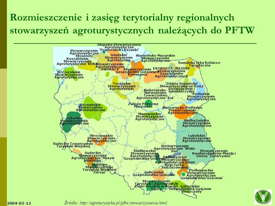 Rozmieszczenie i zasięg terytorialny regionalnych stowarzyszeń agroturystycznych należących do PFTW