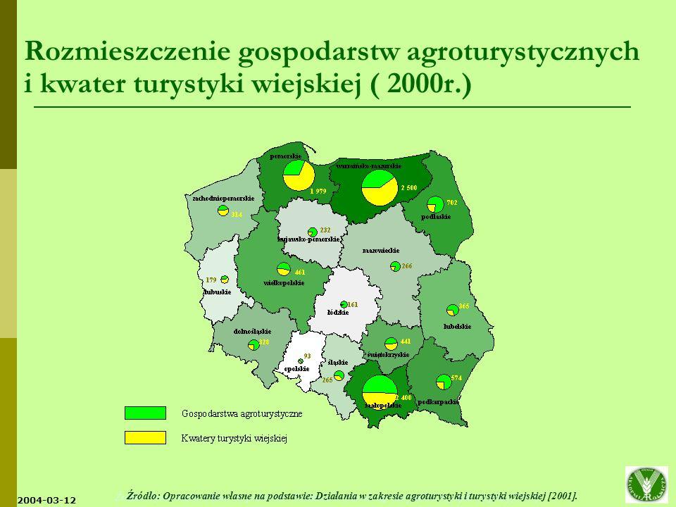 Rozmieszczenie gospodarstw agroturystycznych i kwater turystyki wiejskiej ( 2000r.)