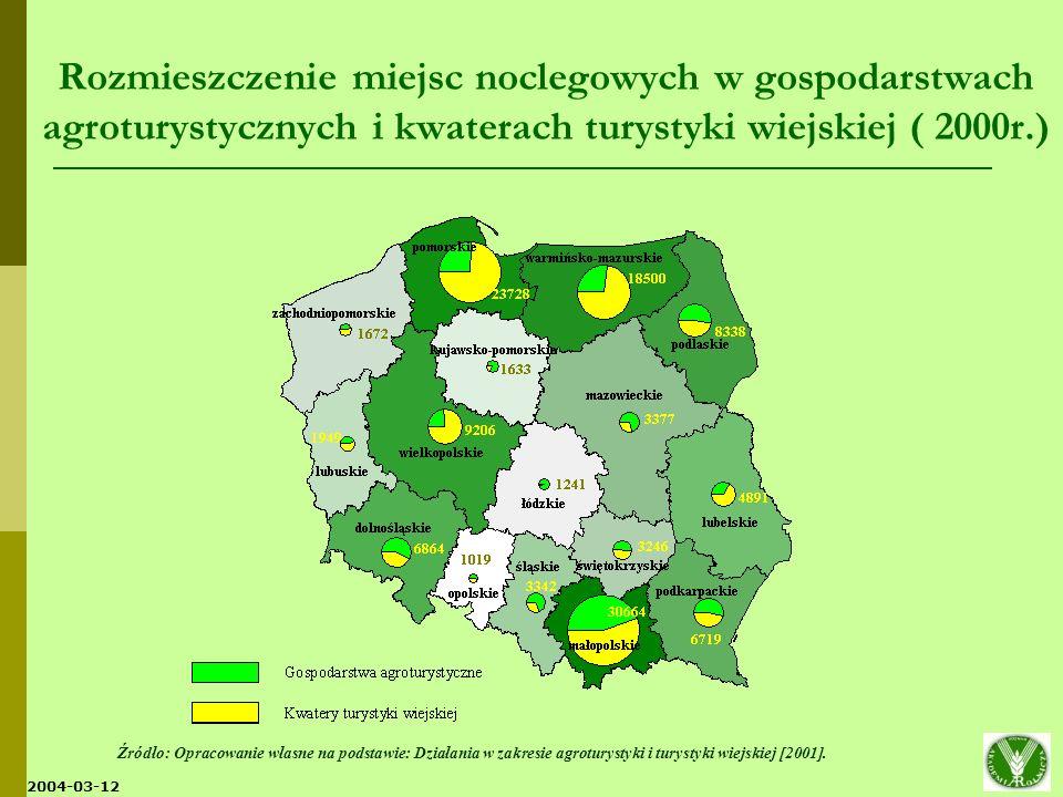 Rozmieszczenie miejsc noclegowych w gospodarstwach agroturystycznych i kwaterach turystyki wiejskiej ( 2000r.)