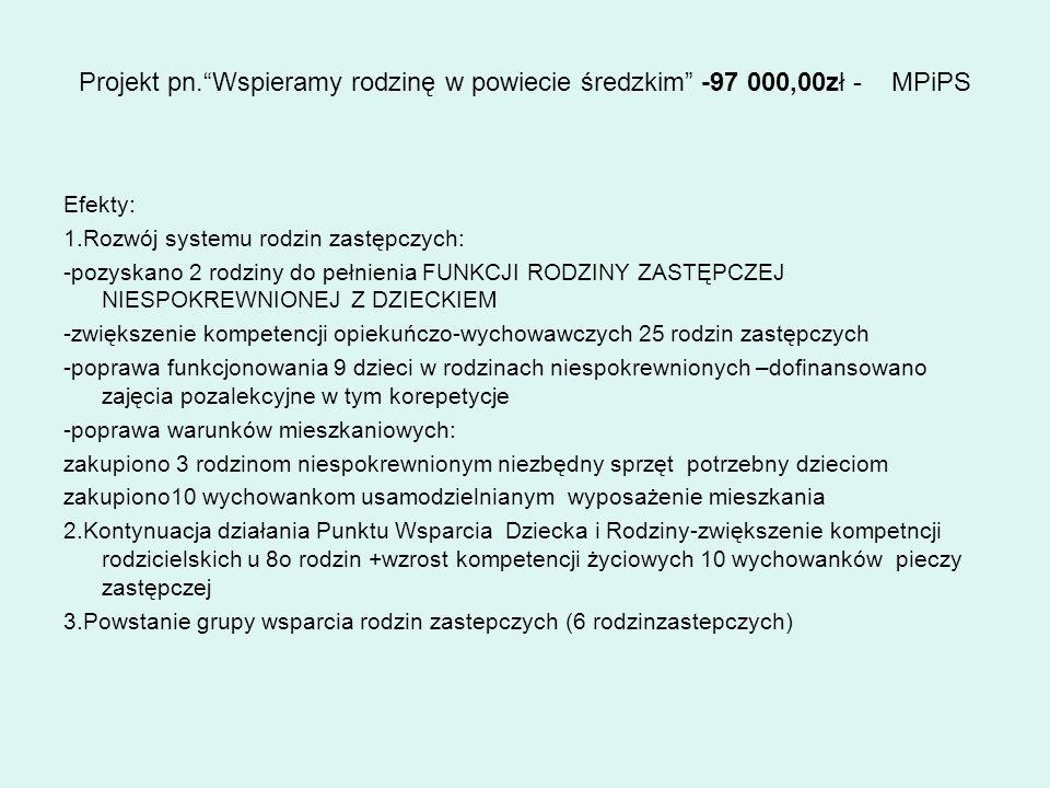 Projekt pn. Wspieramy rodzinę w powiecie średzkim -97 000,00zł - MPiPS