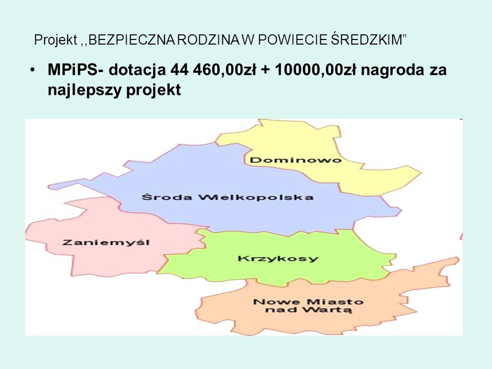 MPiPS- dotacja 44 460,00zł + 10000,00zł nagroda za najlepszy projekt