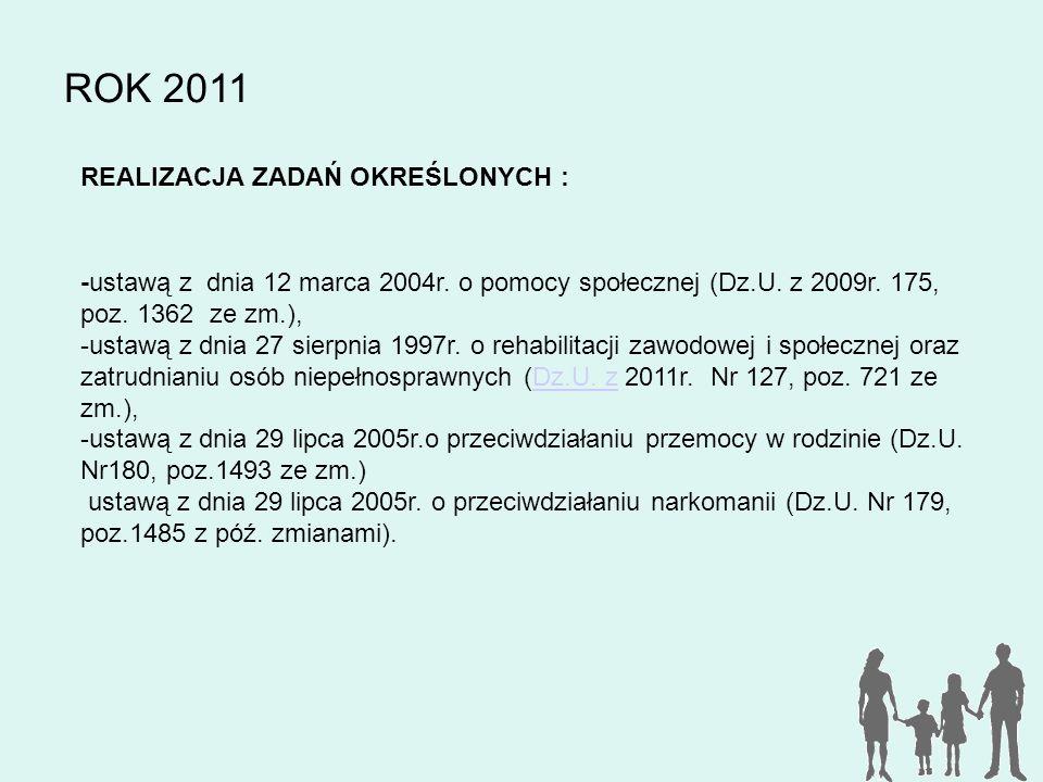 ROK 2011 REALIZACJA ZADAŃ OKREŚLONYCH :