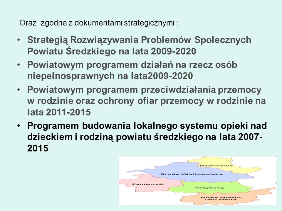 Oraz zgodne z dokumentami strategicznymi :