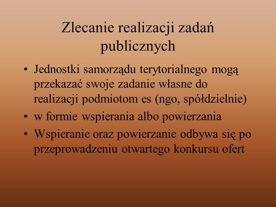 Zlecanie realizacji zadań publicznych