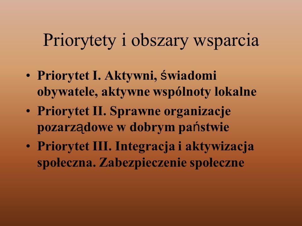 Priorytety i obszary wsparcia