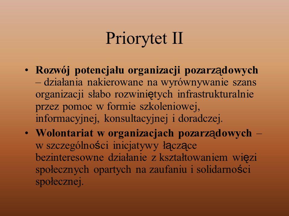 Priorytet II