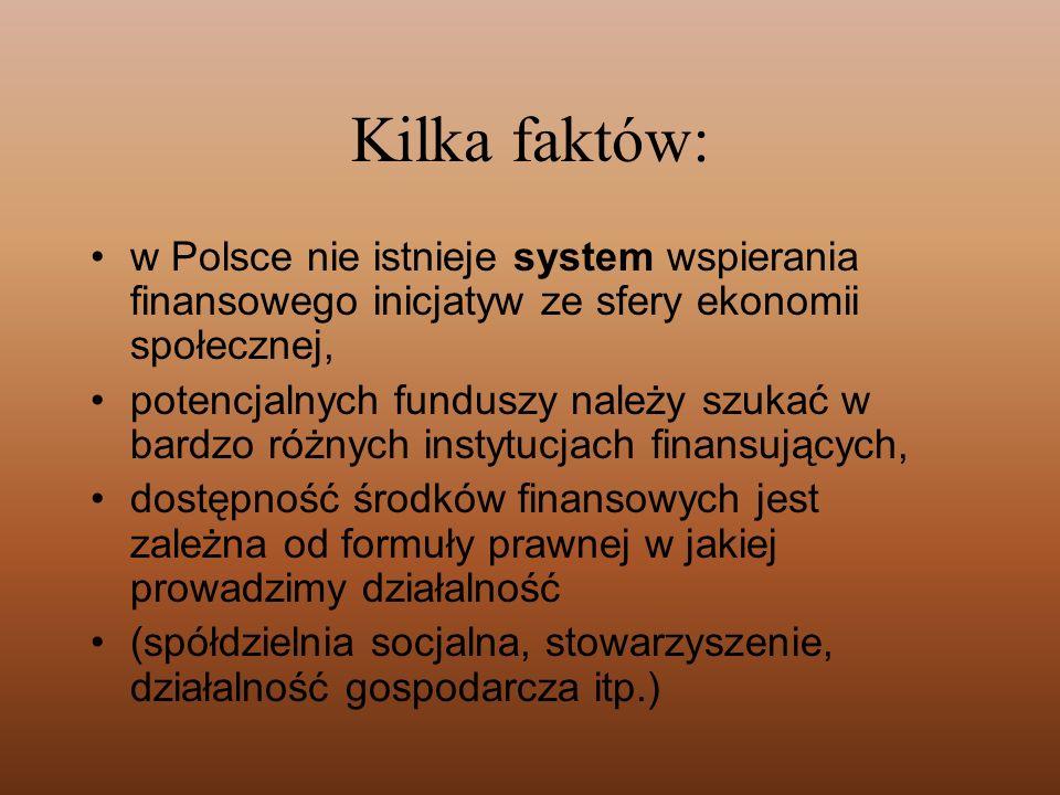 Kilka faktów: w Polsce nie istnieje system wspierania finansowego inicjatyw ze sfery ekonomii społecznej,